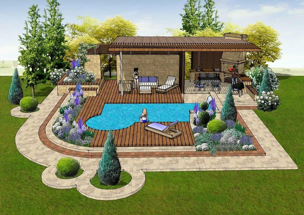 проект двора частного дома фото помогут избежать