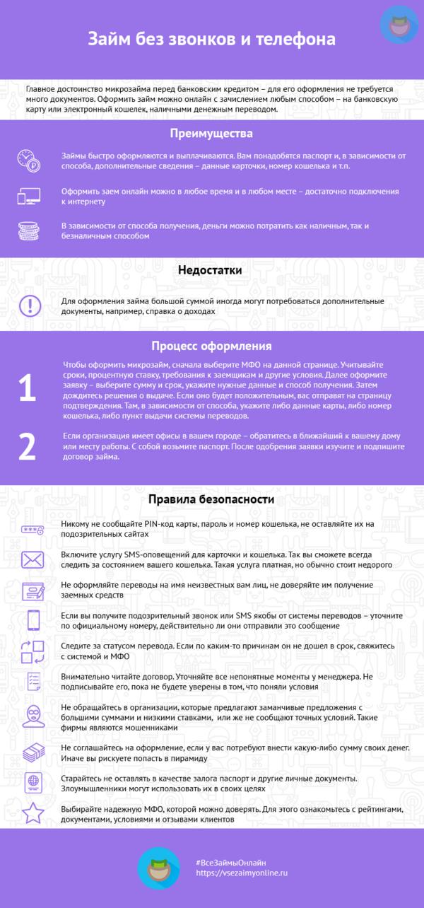 московский кредитный банк комендантский