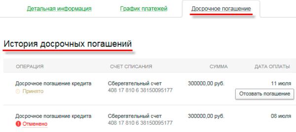Бпс сбербанк онлайн кредит связь банк омск заявка на кредит онлайн