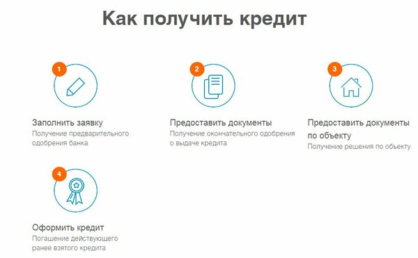подать заявку на кредит в совкомбанк онлайн заявка на кредит наличными пенсионерам