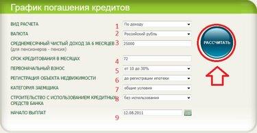 калькулятор кредита в сбербанке в 2020 году для физических лиц