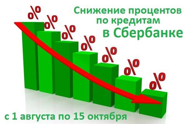 просрочка кредита более 90 дней