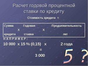 оставить заявку на кредит в втб 24 онлайн пермь