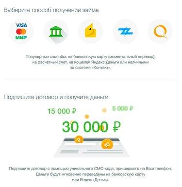 кредит на яндекс деньги онлайн срочно без отказа