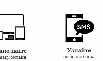 Онлайн заявка на кредит симферополь телефон кредит онлайн заявка