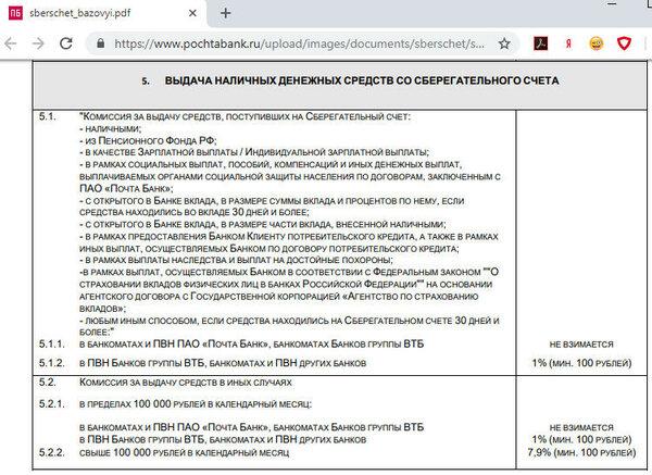 Кредитэкспресс юкрейн эл.эл.си. отзывы