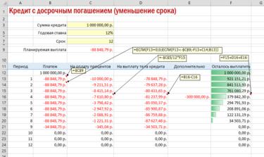 банки партнёры альфа банка без комиссии кемерово
