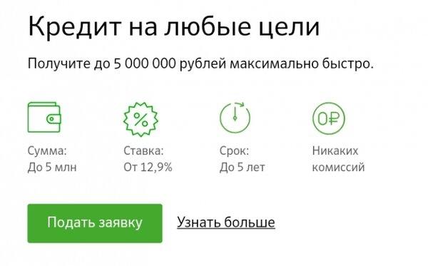 как подать заявку чтобы одобрили кредит