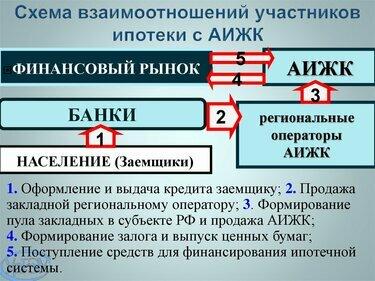 Кредит банк отзывы