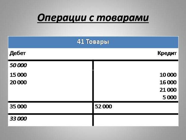 взять кредит 20 000 рублей