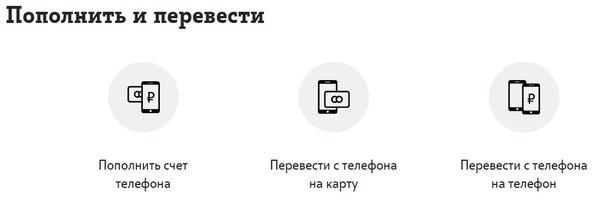 Пополнить счет теле2 с банковской карты без комиссии через интернет челябинск