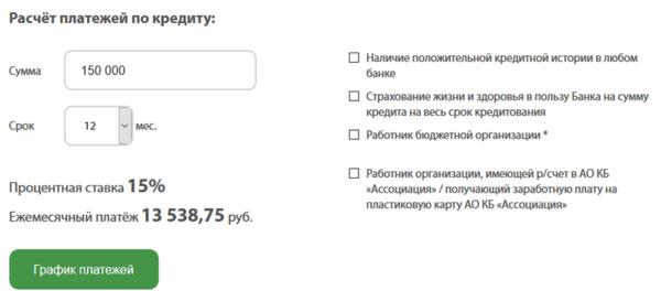 Кредитная карта райффайзен 110 дней