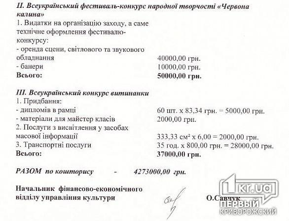 кредит 50000 грн с плохой кредитной историей метрокредит получить доп займ