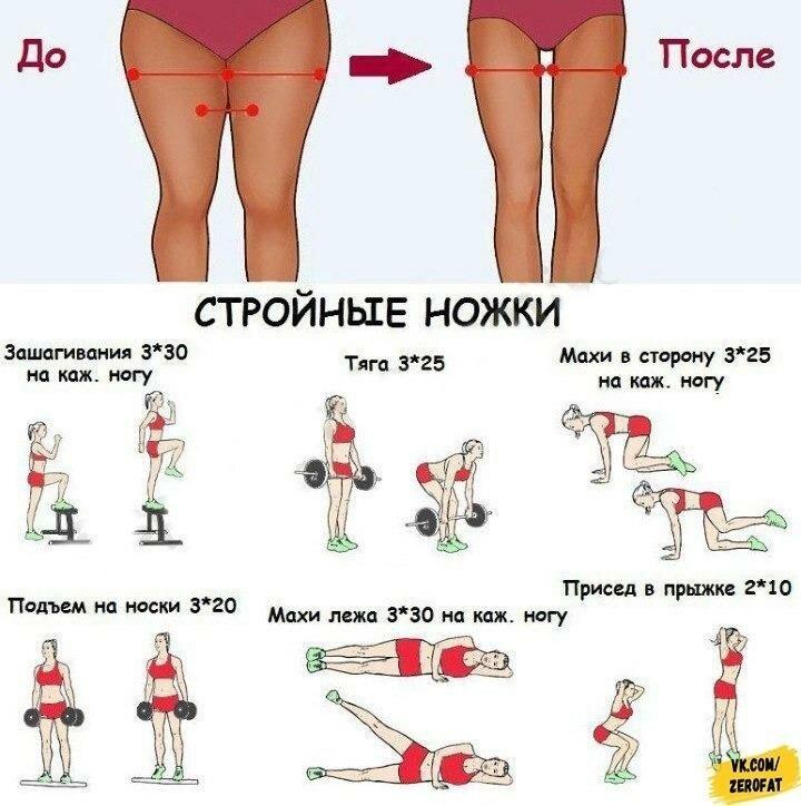 Как похудеть ноги картинки