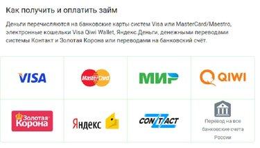 взять займ без паспортных данных гражданам украины