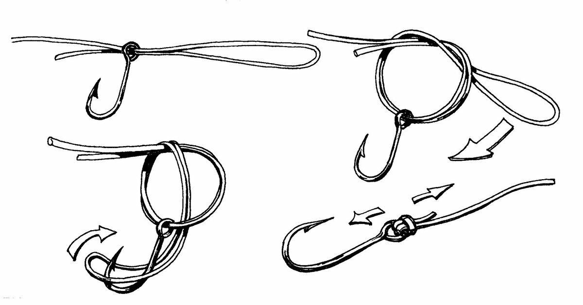 Рыболовные узлы как вязать леску крючки