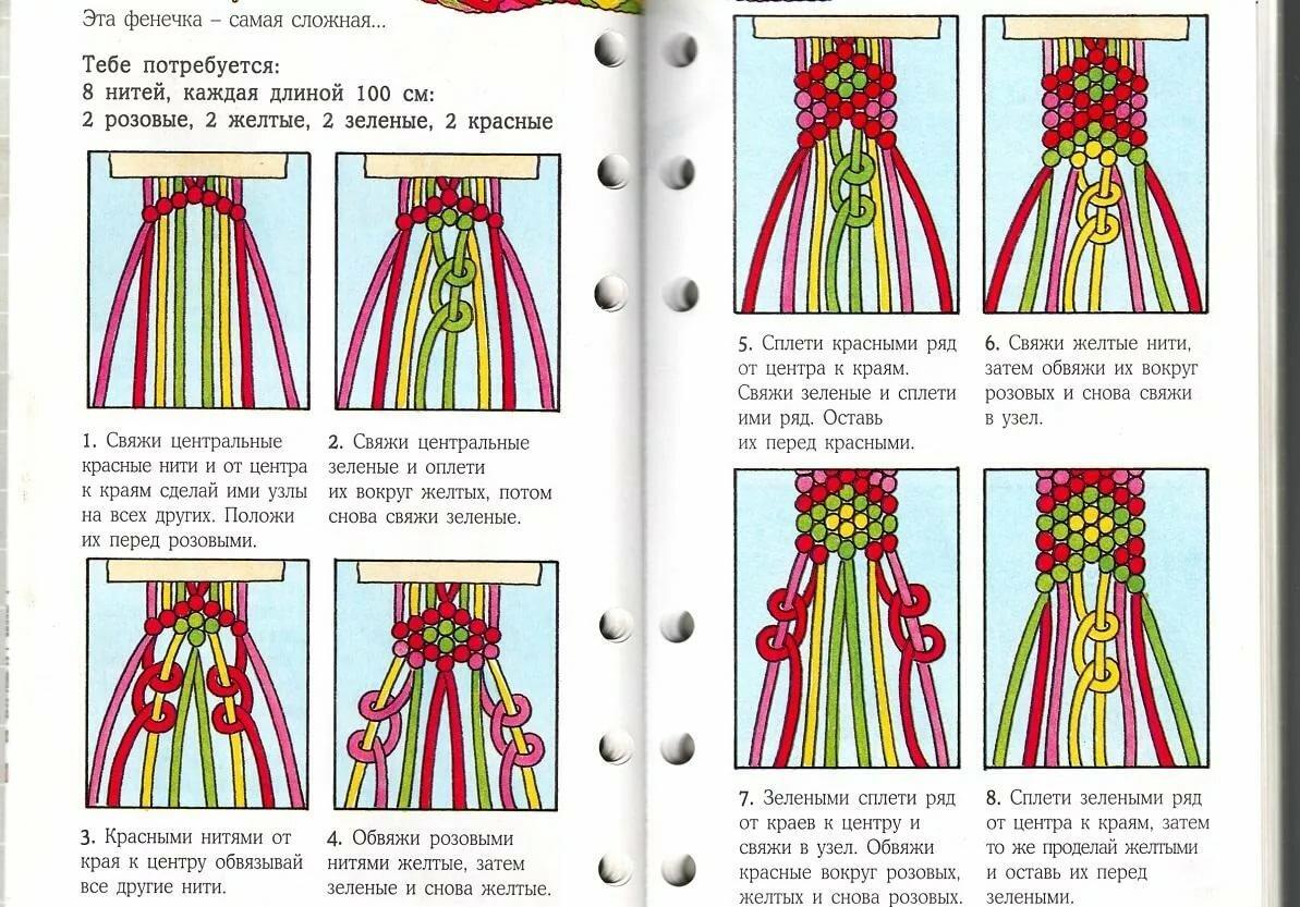 инструкция в картинках как плести косулина глиттеры бывают мелкими