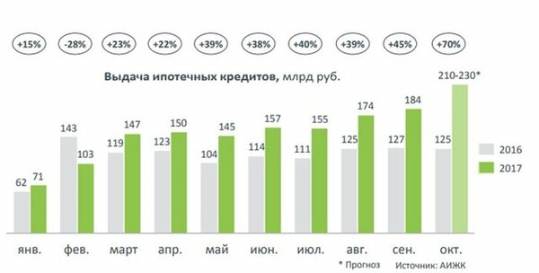 Где взять кредит 10 млн рублей взяла кредит в банке для другого