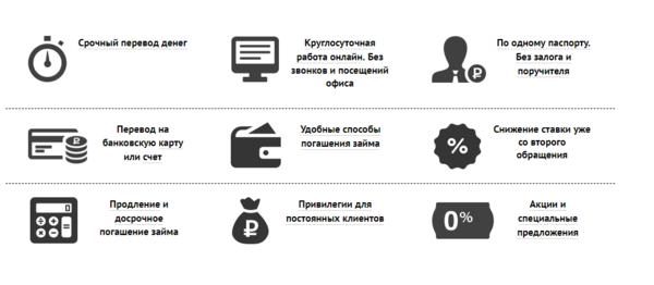 Кредитный калькулятор хоум кредит рассчитать кредит онлайн калькулятор
