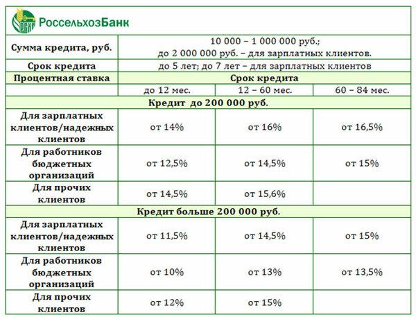 газпромбанк пенза официальный сайт кредиты физическим лицам банк хоме кредит адреса
