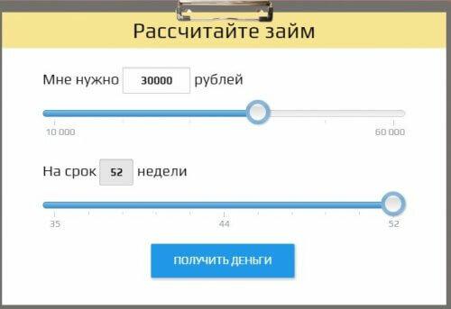 Кредит на 20 тыс руб