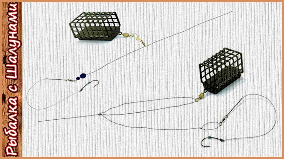 Как сделать оснастку для фидера инлайн