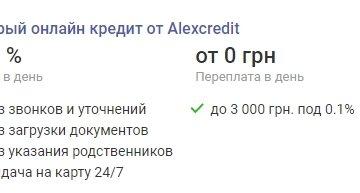 кредит онлайн без загрузки документов