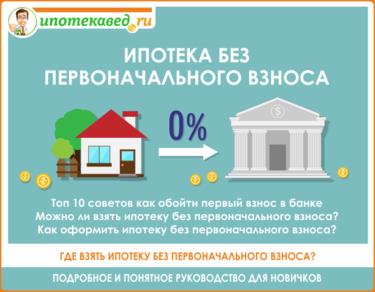 под какие проценты дают кредиты банки сегодня отзывы