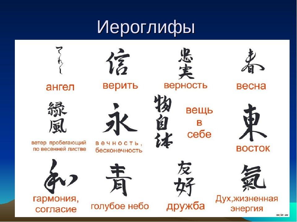картинки китайских символов и их значение