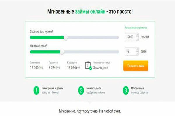 банки москвы список кредит наличными с плохой кредитной историей и просрочками