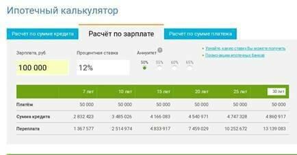 кредит без постоянной прописки в паспорте москва