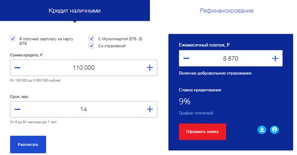 Кредит наличными в втб банке калькулятор онлайн не насосала а в кредит взяла