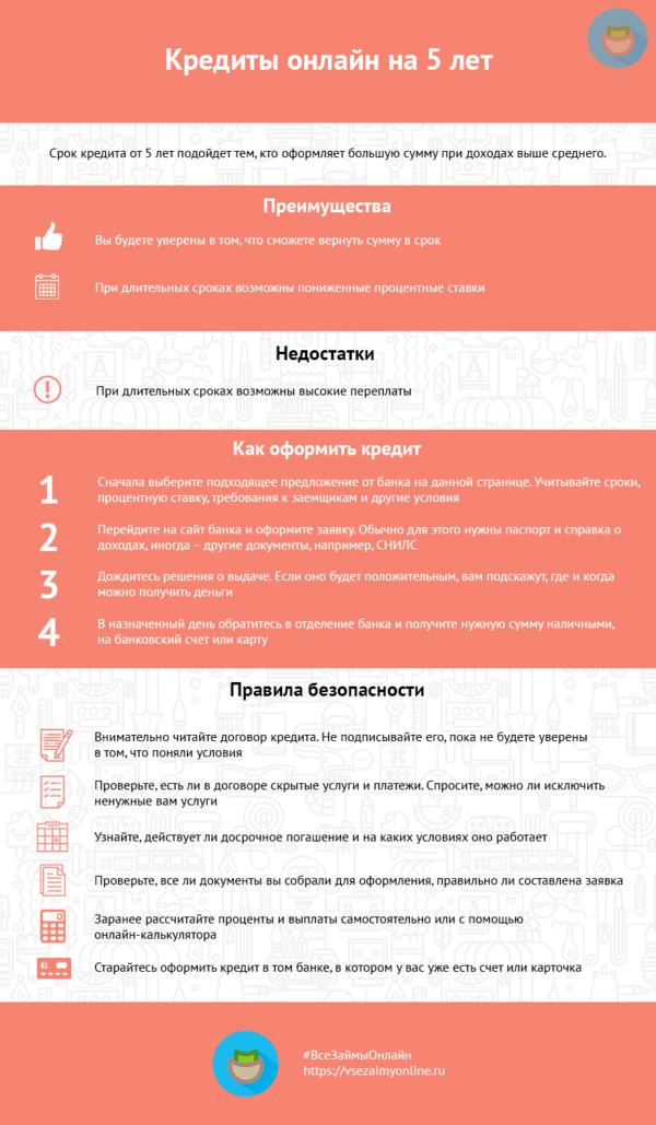 купить авто в ростовской области кредит