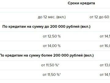 как взять кредит неработающему пенсионеру в восточном банке кредитная карта тинькофф онлайн заявка с доставкой на дом отзывы