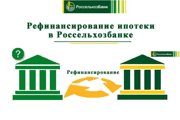 россельхозбанк подать заявку на автокредит