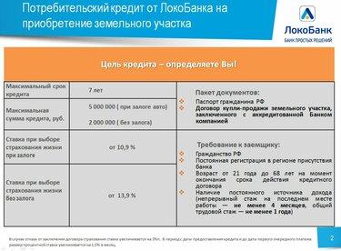 Московский индустриальный банк кредит под залог недвижимости