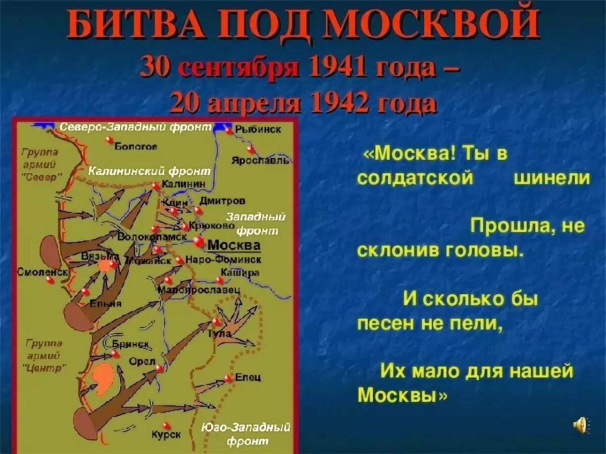 Битва за москву картинки карта