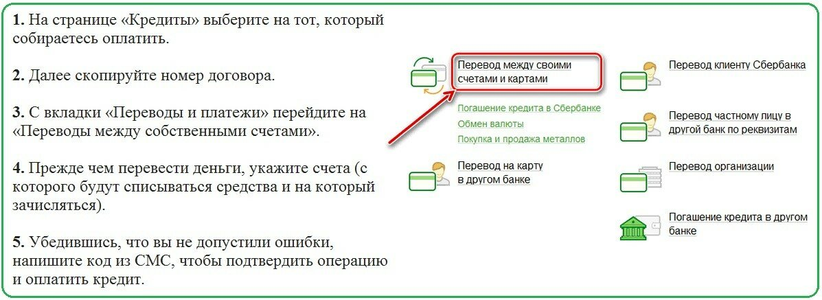 как посмотреть кредитный договор в сбербанк онлайн