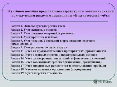 организация бухгалтерского учета кредитов и займов 200 тысяч рублей в кредит сбербанк калькулятор расчета