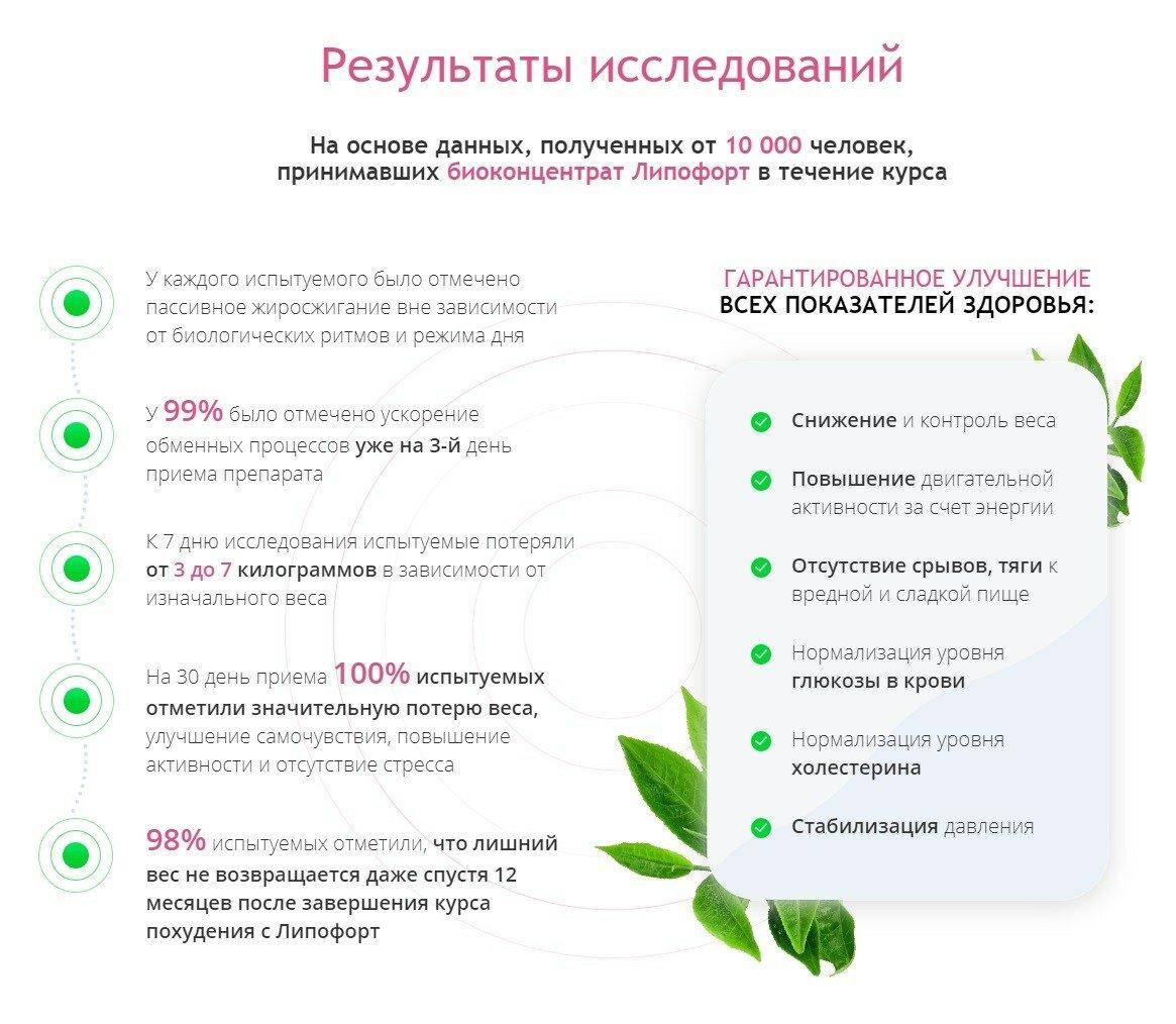 Липофорт биоконцентрат для похудения в Брянске