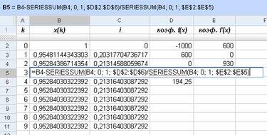 Пример расчета материальной выгоды по договору займа с сотрудником