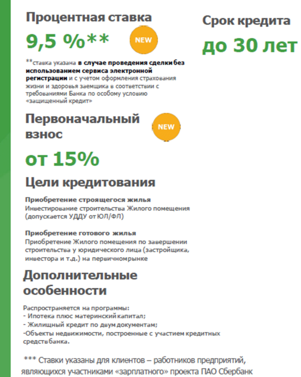 Официальный сайт займа росденьги