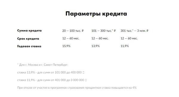 Кредит наличными в иваново онлайн заявка заявка онлайн кредит на карту вологда
