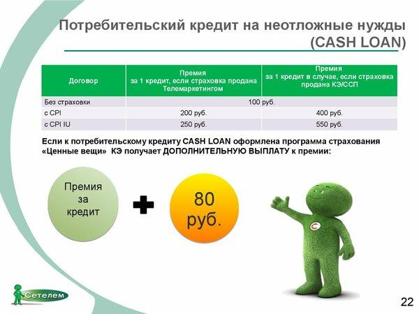 кредиты в белинвестбанке на потребительские нужды 2020