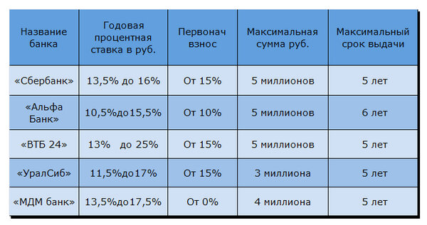 Как оплатить кредит каспий банка через народный банк