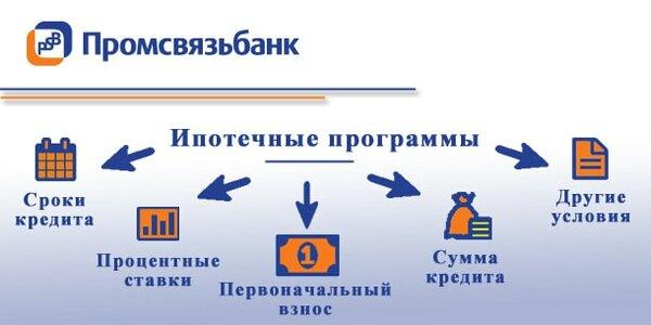 В каком банке можно взять кредит только с паспортом