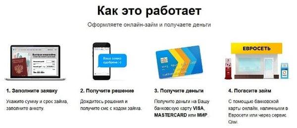 Заплатить миг кредит с карты по номеру договора