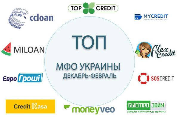минимальная сумма кредита в банках