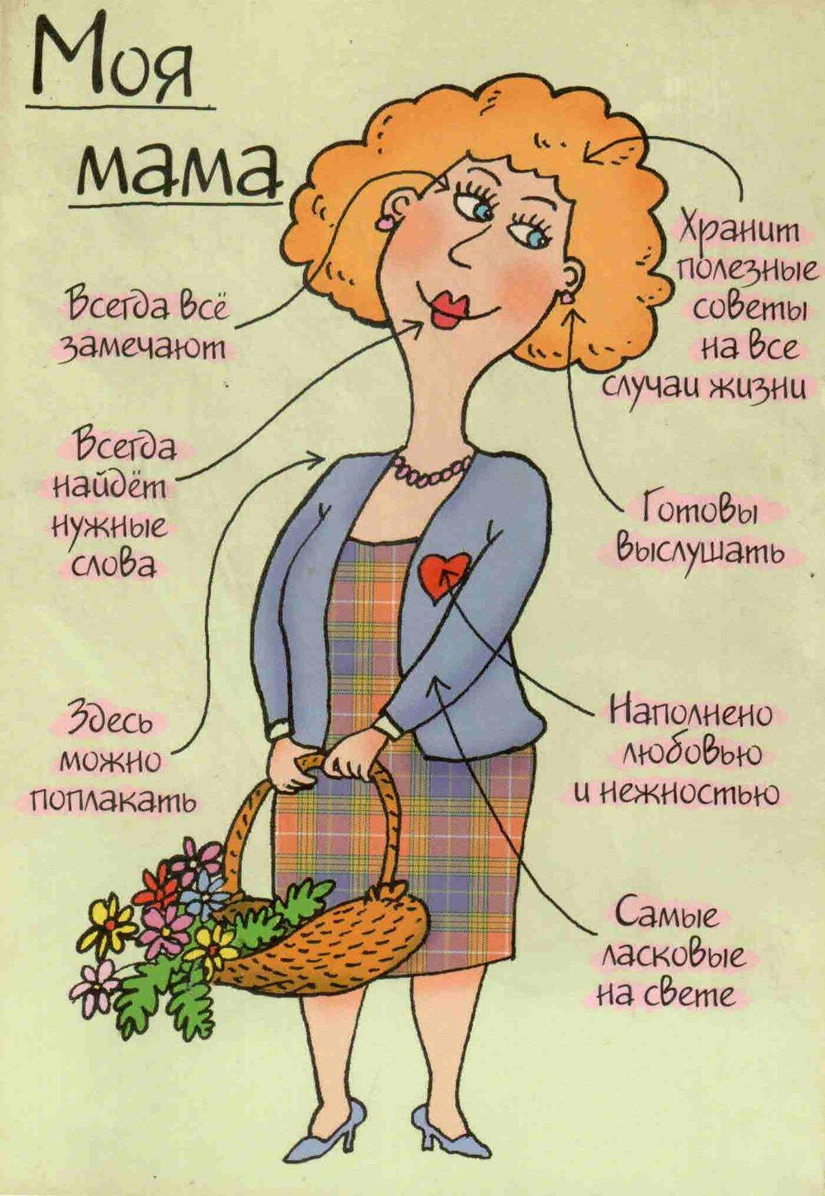 словам, открытка с днем рождения маме прикольные рады
