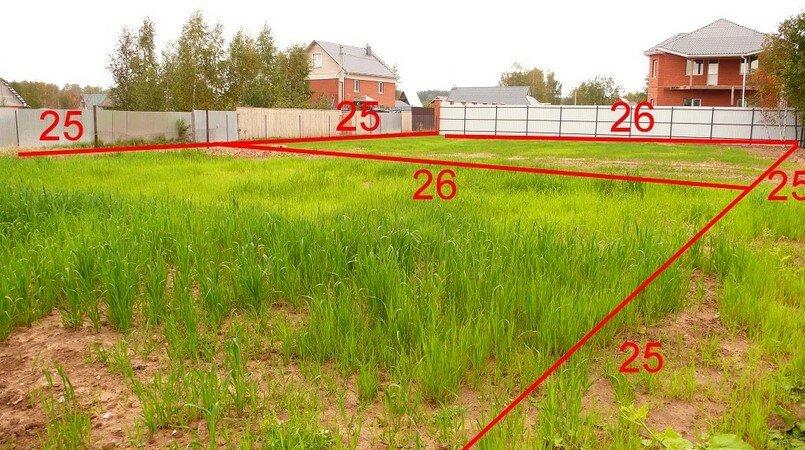 особенности раздела земельных участков